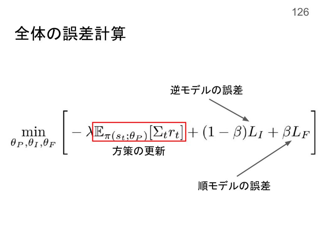 全体の誤差計算 方策の更新 126 逆モデルの誤差 順モデルの誤差