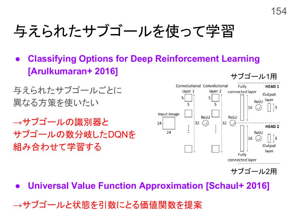 与えられたサブゴールを使って学習 ● Classifying Options for Deep...