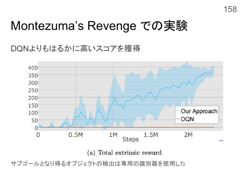 Montezuma's Revenge での実験 DQNよりもはるかに高いスコアを獲得 サブゴ...
