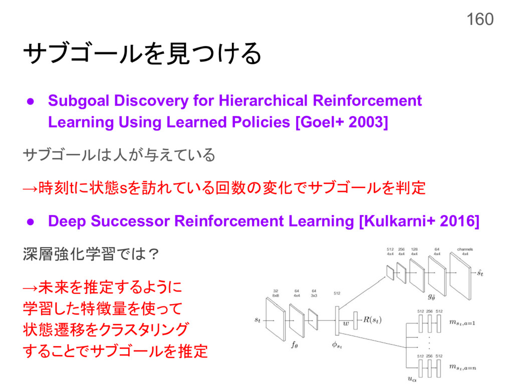 サブゴールを見つける ● Subgoal Discovery for Hierarchical...