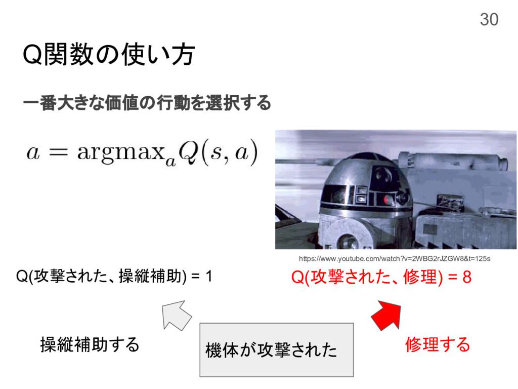 Q関数の使い方 一番大きな価値の行動を選択する Q(攻撃された、修理) = 8 30 機体が攻...