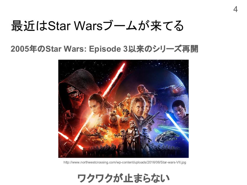 最近はStar Warsブームが来てる 2005年のStar Wars: Episode 3以...