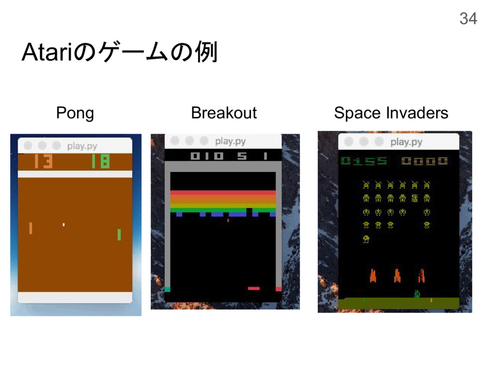 Atariのゲームの例 34 Pong Breakout Space Invaders