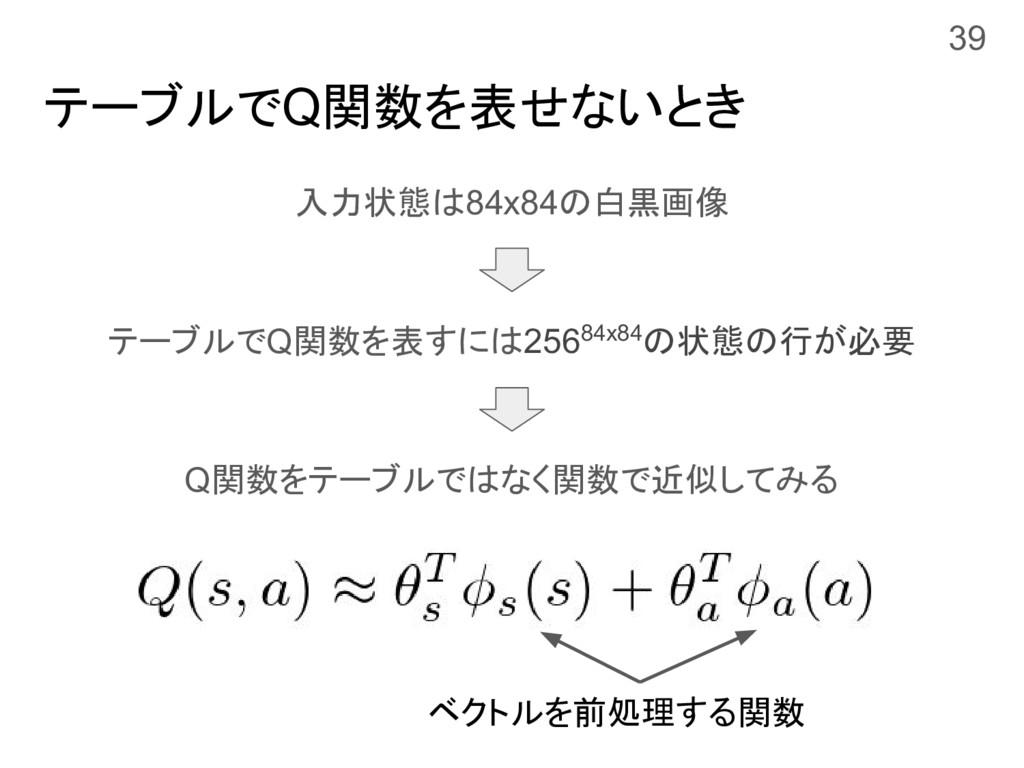 テーブルでQ関数を表せないとき 入力状態は84x84の白黒画像 テーブルでQ関数を表すには25...
