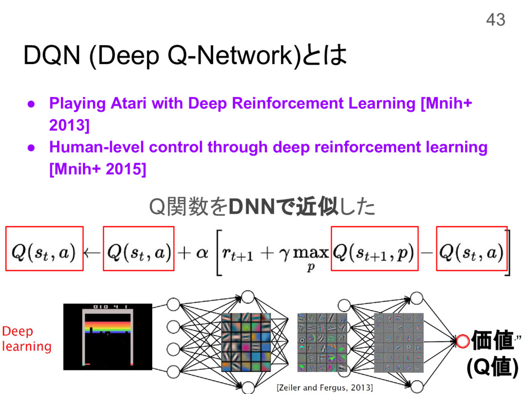 DQN (Deep Q-Network)とは ● Playing Atari with Dee...