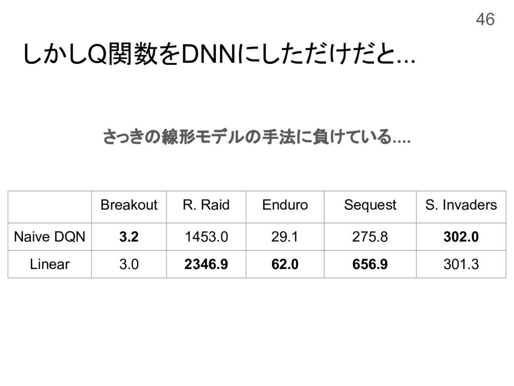 しかしQ関数をDNNにしただけだと... さっきの線形モデルの手法に負けている.... 46 ...