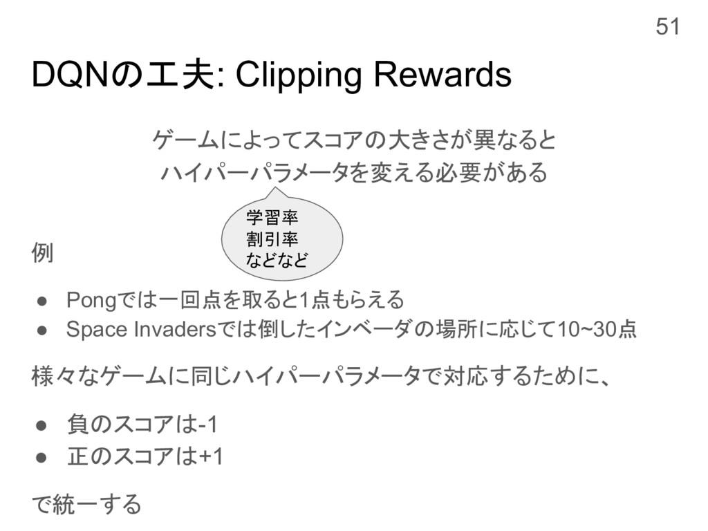 DQNの工夫: Clipping Rewards ゲームによってスコアの大きさが異なると ハイ...
