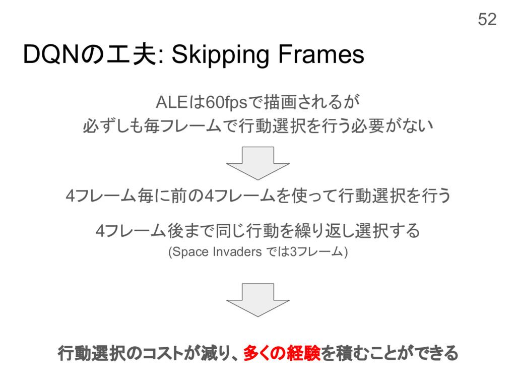 DQNの工夫: Skipping Frames ALEは60fpsで描画されるが 必ずしも毎フ...