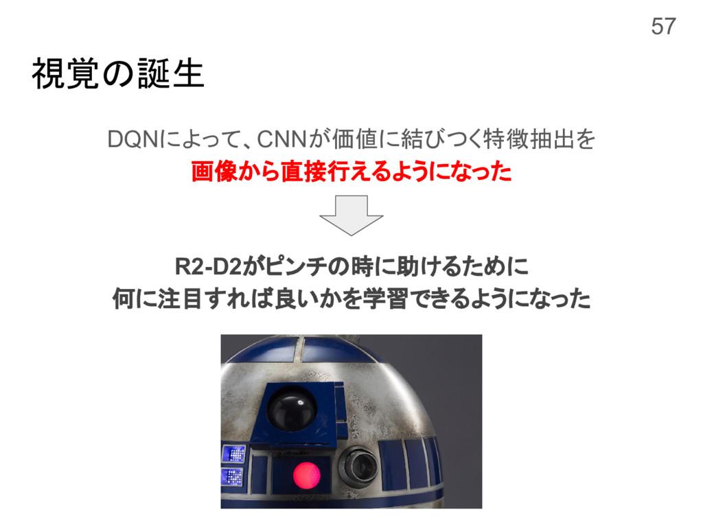視覚の誕生 DQNによって、CNNが価値に結びつく特徴抽出を 画像から直接行えるようになった ...