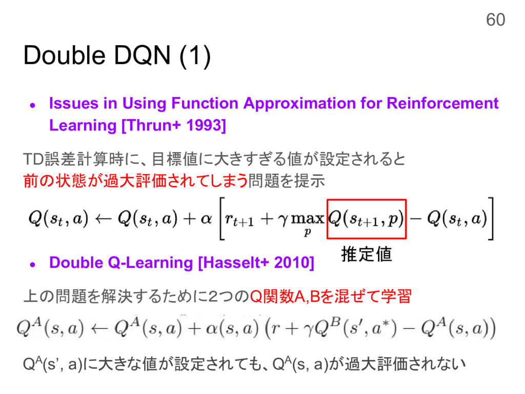 Double DQN (1) ● Issues in Using Function Appro...