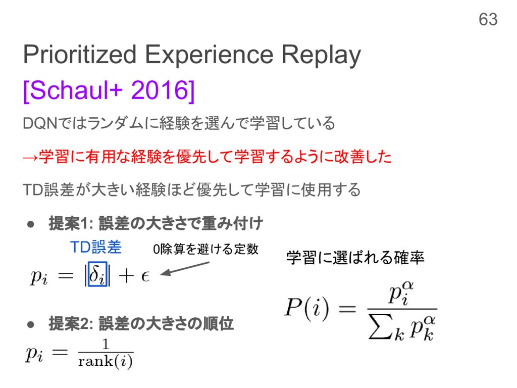 Prioritized Experience Replay [Schaul+ 2016] DQ...