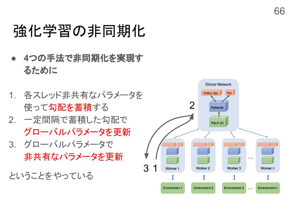 強化学習の非同期化 ● 4つの手法で非同期化を実現す るために 1. 各スレッド非共有なパラメ...