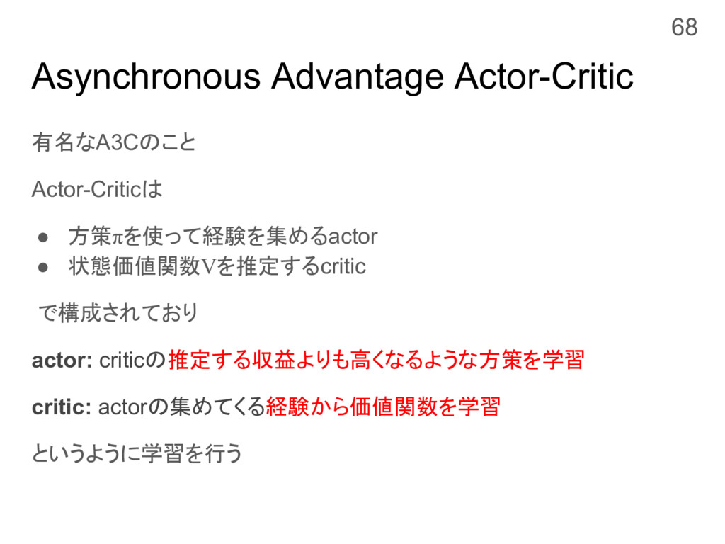 Asynchronous Advantage Actor-Critic 有名なA3Cのこと A...