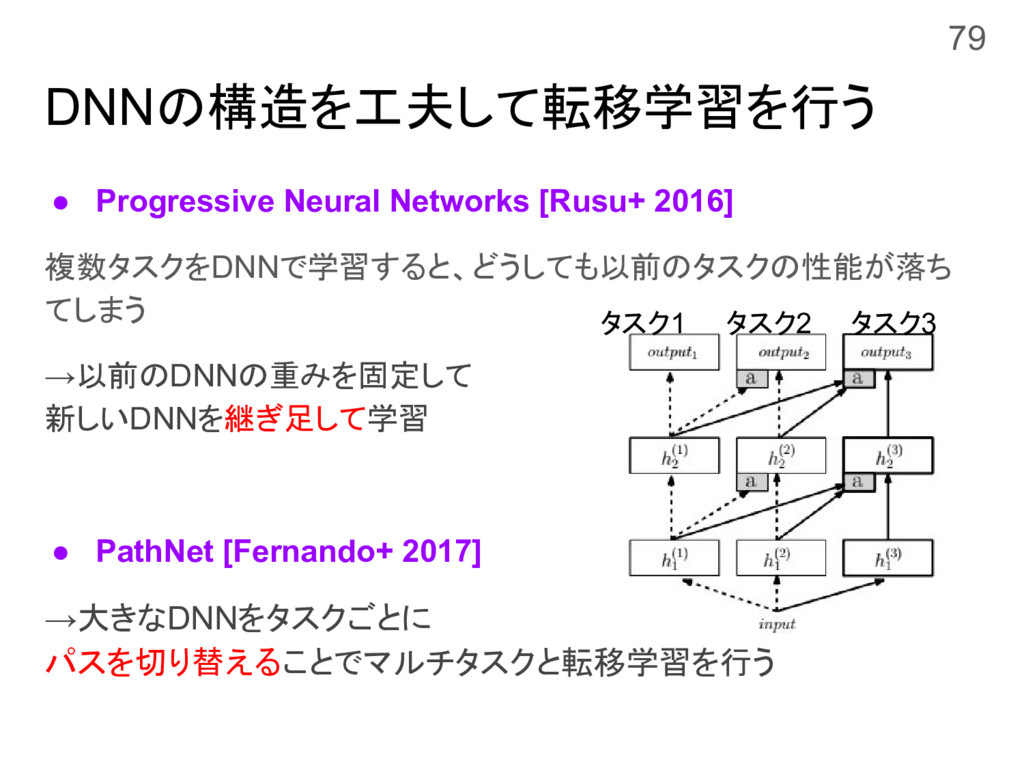 DNNの構造を工夫して転移学習を行う ● Progressive Neural Network...