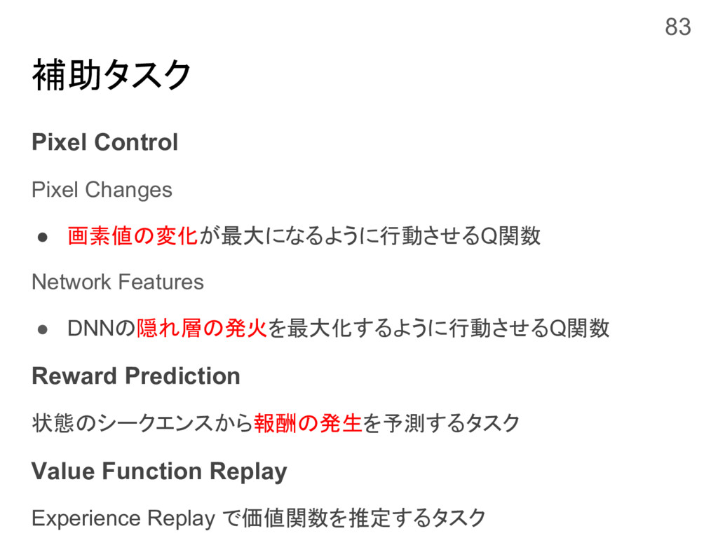 補助タスク Pixel Control Pixel Changes ● 画素値の変化が最大にな...