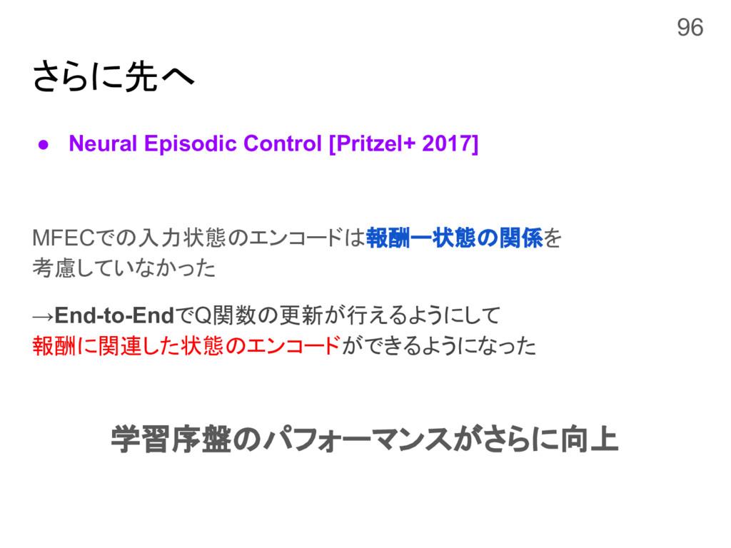 さらに先へ ● Neural Episodic Control [Pritzel+ 2017]...