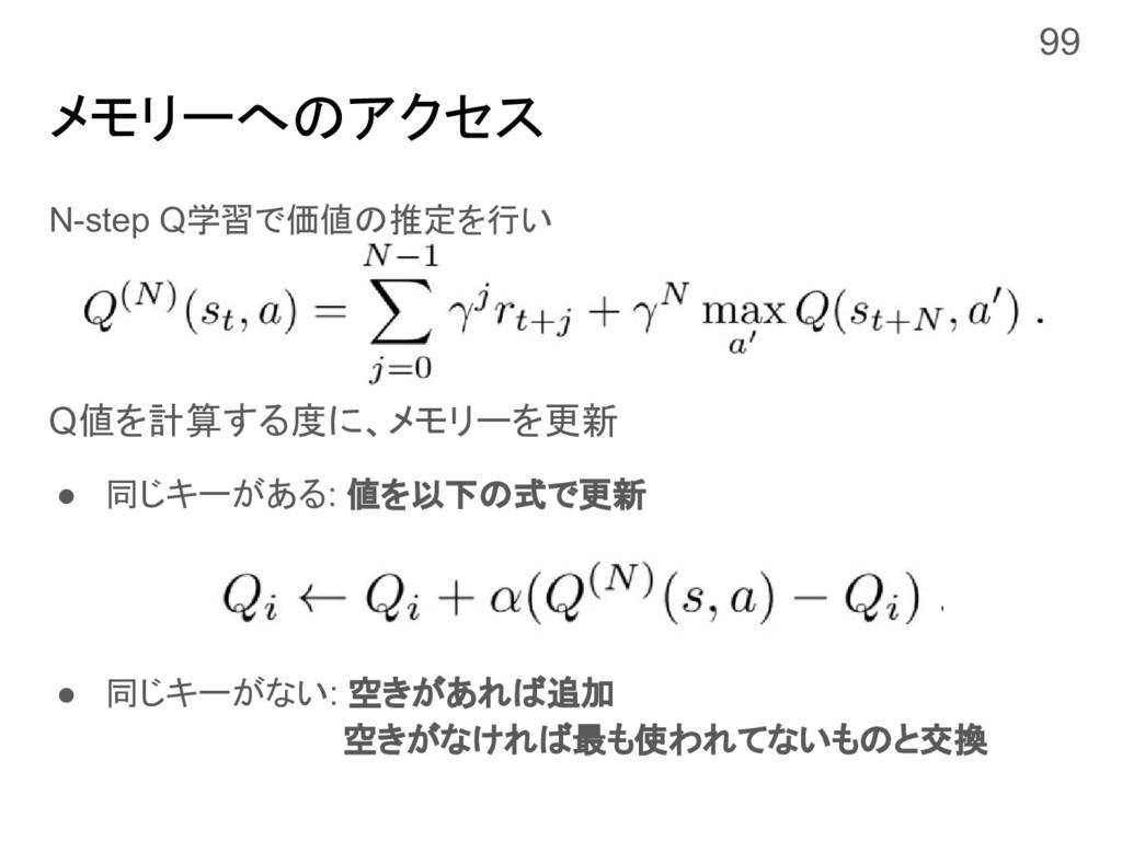 メモリーへのアクセス N-step Q学習で価値の推定を行い Q値を計算する度に、メモリーを更...