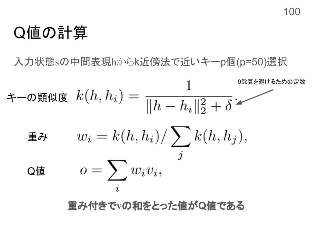 Q値の計算 入力状態sの中間表現hからk近傍法で近いキーp個(p=50)選択 重み付きでvの和...