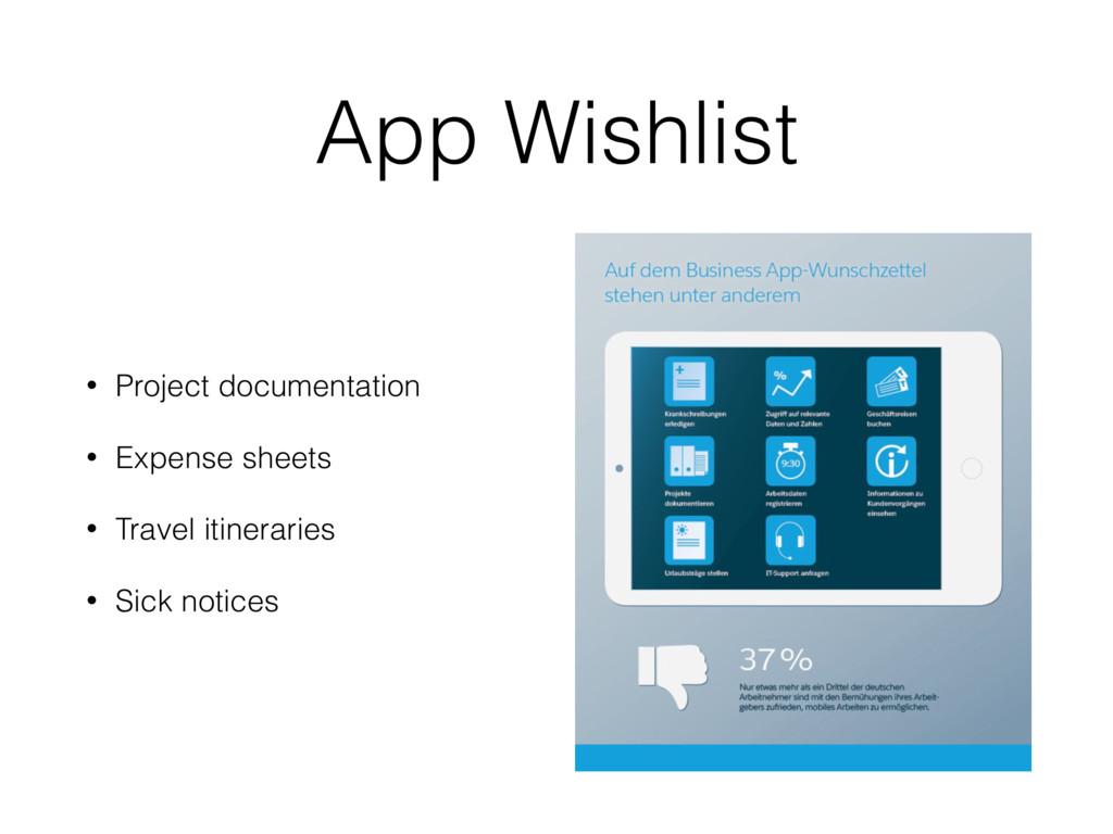 App Wishlist • Project documentation • Expense ...