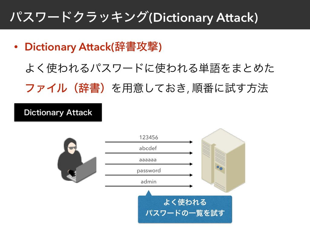 ύεϫʔυΫϥοΩϯά(Dictionary Attack) • Dictionary Att...