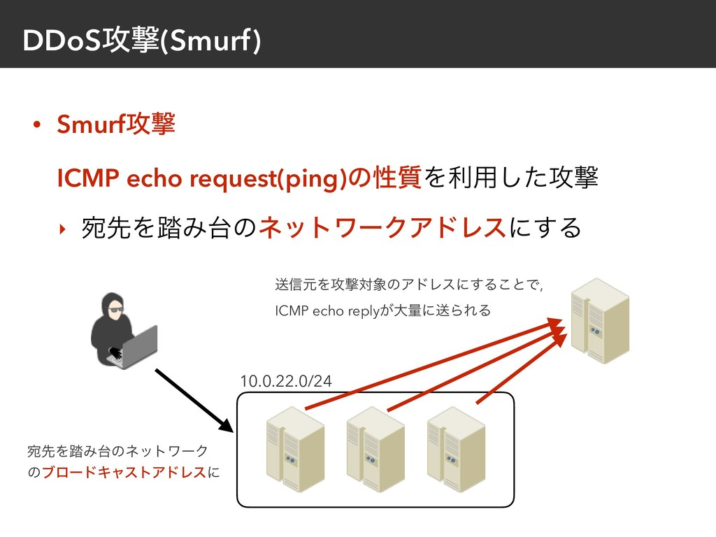 DDoS߈ܸ(Smurf) • Smurf߈ܸ ICMP echo request(ping...
