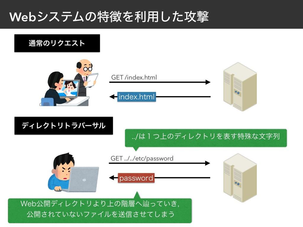 WebγεςϜͷಛΛར༻ͨ͠߈ܸ GET /index.html JOEFYIUNM ௨ৗ...