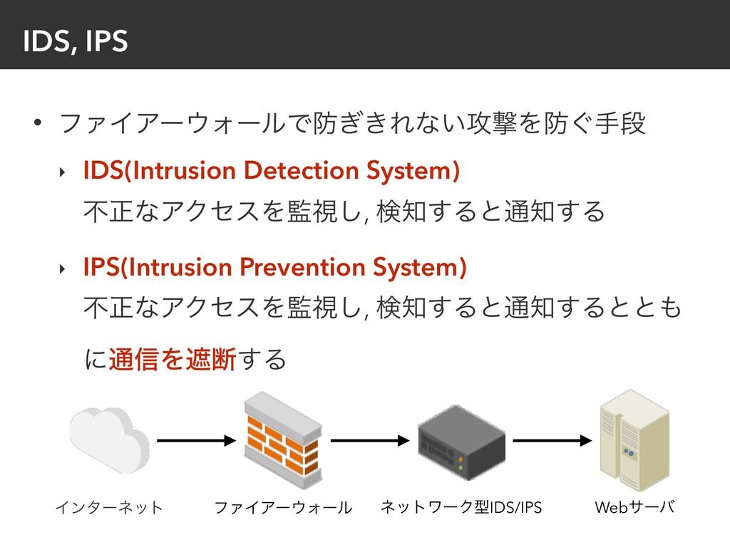 IDS, IPS • ϑΝΠΞʔΥʔϧͰ͖͗Εͳ͍߈ܸΛ͙खஈ ‣ IDS(Intrus...