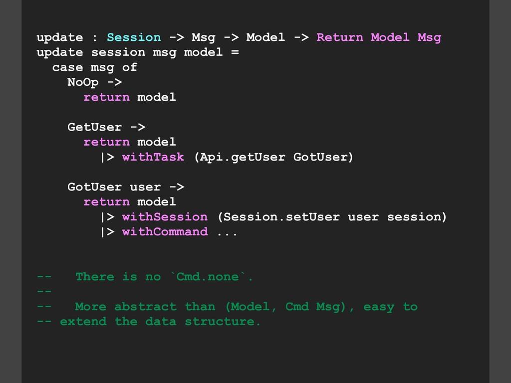 update : Session -> Msg -> Model -> Return Mode...