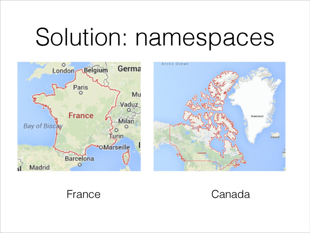 Solution: namespaces France Canada