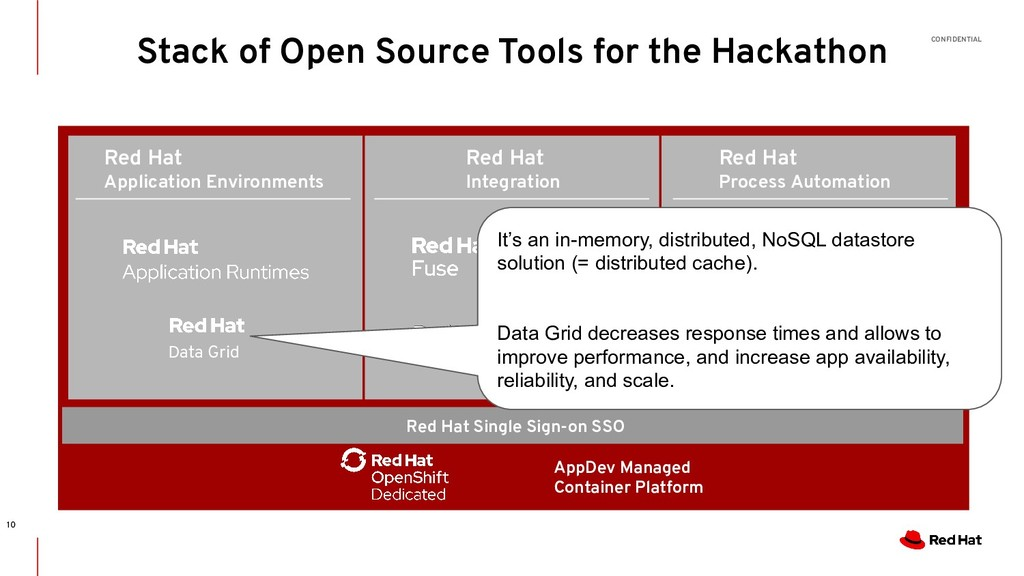 CONFIDENTIAL Stack of Open Source Tools for the...