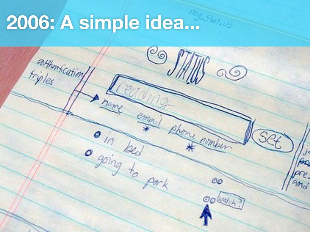 2006: A simple idea...