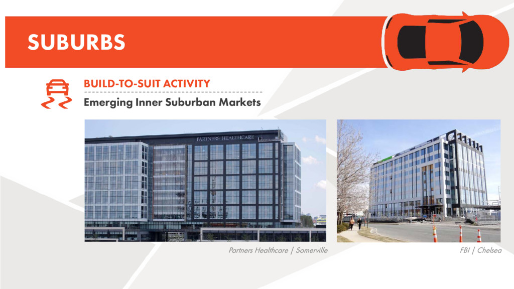 SUBURBS Partners Healthcare | Somerville FBI | ...