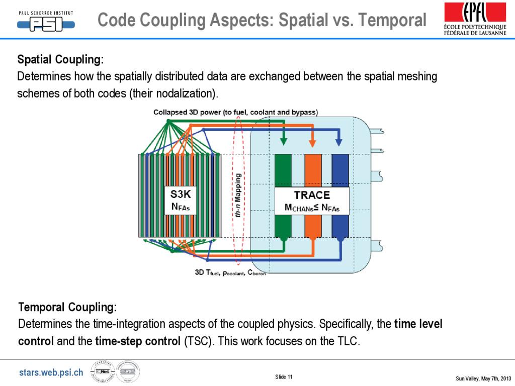 stars.web.psi.ch Slide 11 Code Coupling Aspects...