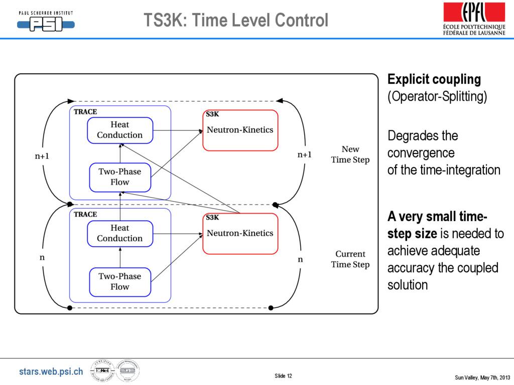 stars.web.psi.ch Slide 12 TS3K: Time Level Cont...
