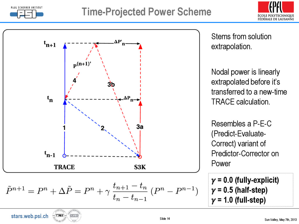 stars.web.psi.ch Slide 14 Stems from solution e...