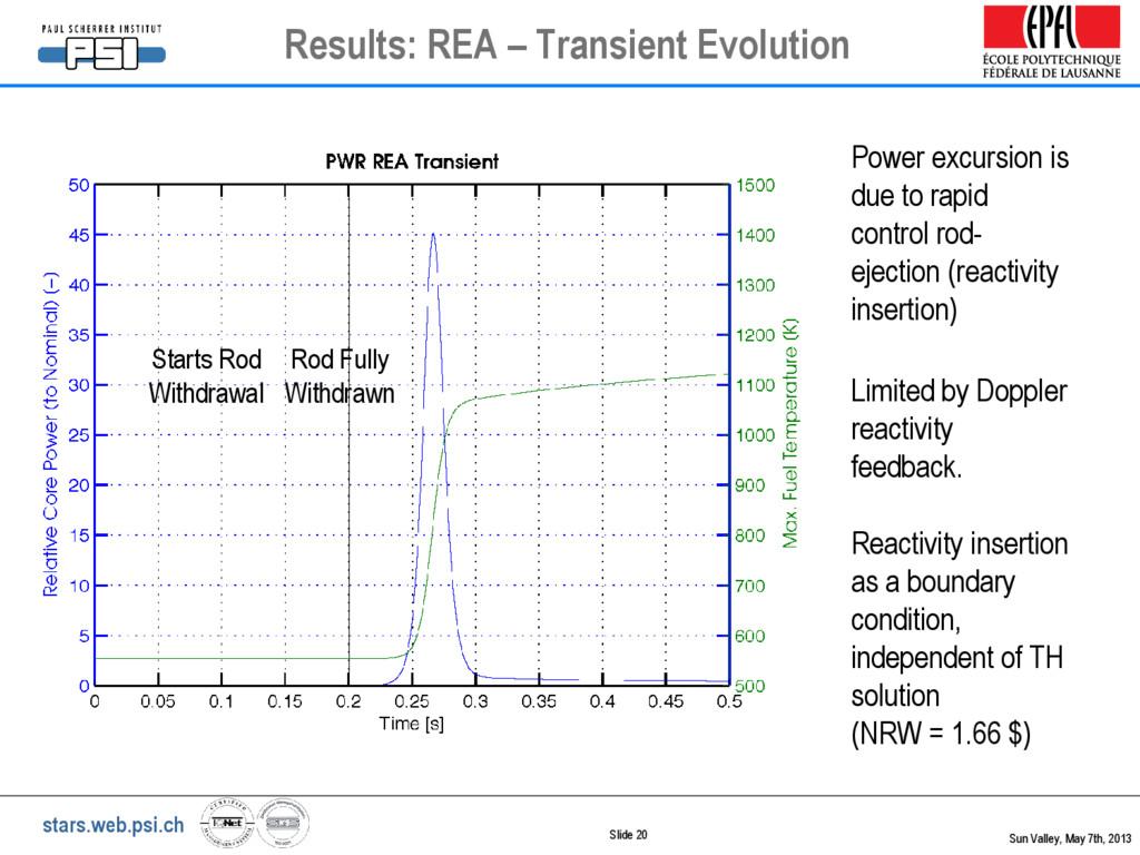 stars.web.psi.ch Slide 20 Results: REA – Transi...