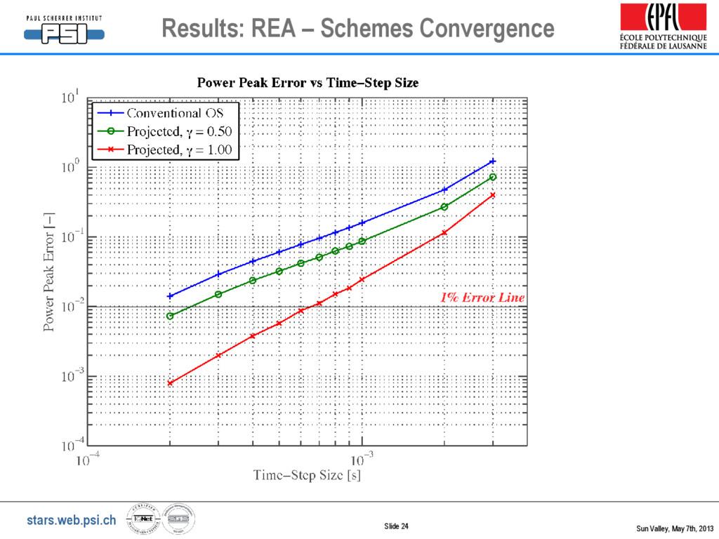 stars.web.psi.ch Slide 24 Results: REA – Scheme...