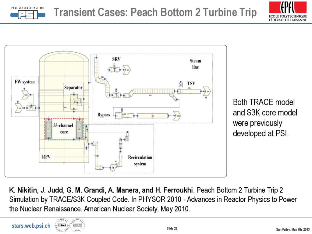 stars.web.psi.ch Slide 29 Transient Cases: Peac...