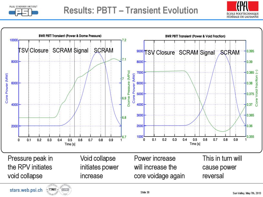 stars.web.psi.ch Slide 30 Results: PBTT – Trans...