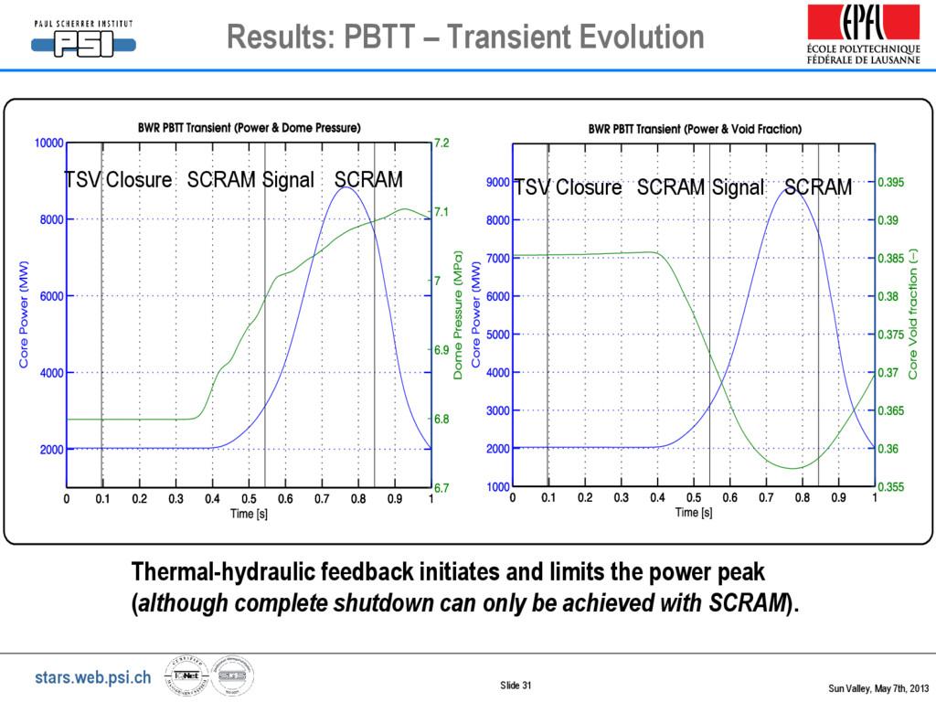 stars.web.psi.ch Slide 31 Results: PBTT – Trans...
