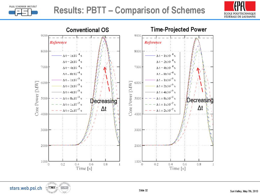 stars.web.psi.ch Slide 32 Results: PBTT – Compa...
