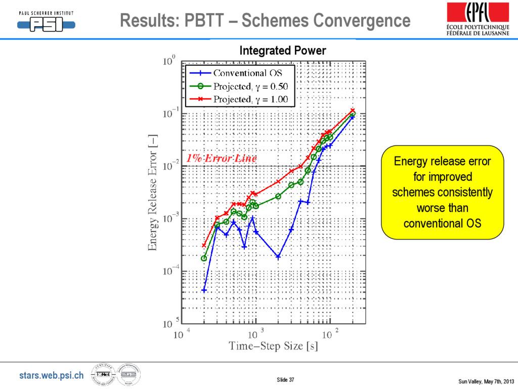 stars.web.psi.ch Slide 37 Results: PBTT – Schem...