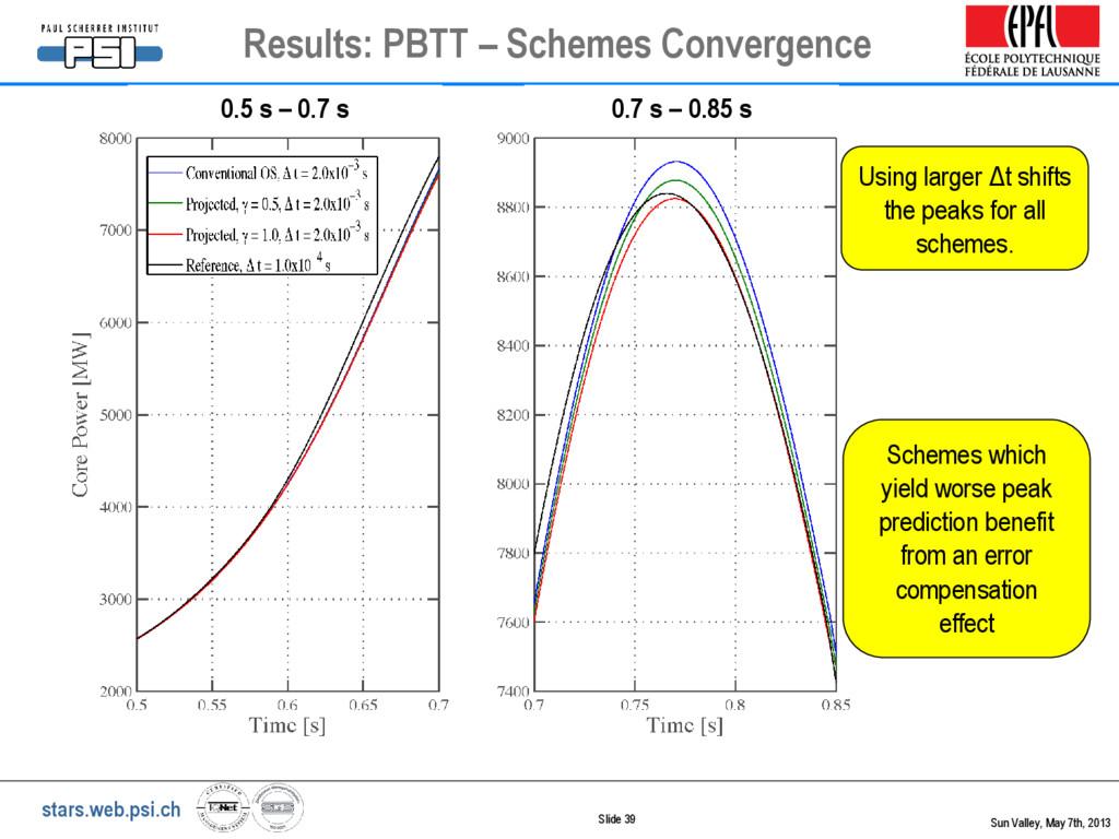 stars.web.psi.ch Slide 39 Results: PBTT – Schem...