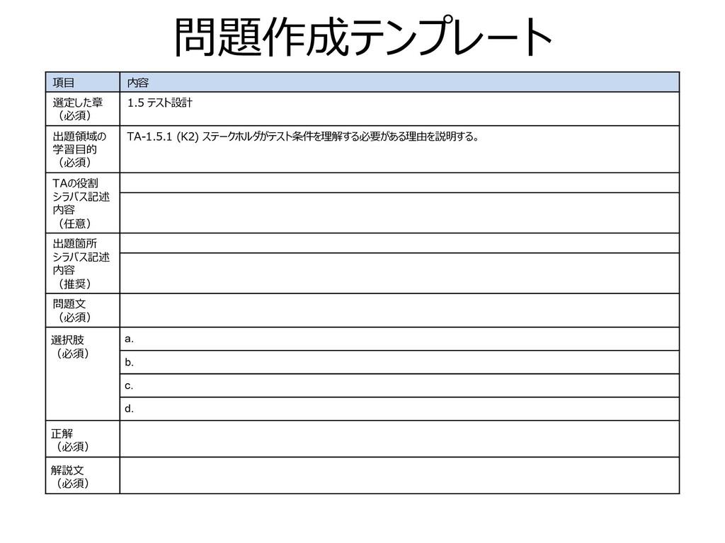 項⽬ 内容 選定した章 (必須) 1.5 テスト設計 出題領域の 学習⽬的 (必須) TA-1...