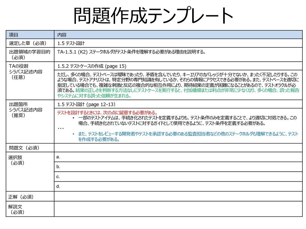 項⽬ 内容 選定した章(必須) 1.5 テスト設計 出題領域の学習⽬的 (必須) TA-1.5...