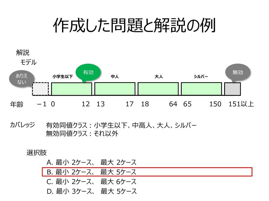 選択肢 A. 最⼩ 2ケース、 最⼤ 2ケース B. 最⼩ 2ケース、 最⼤ 5ケース C. ...