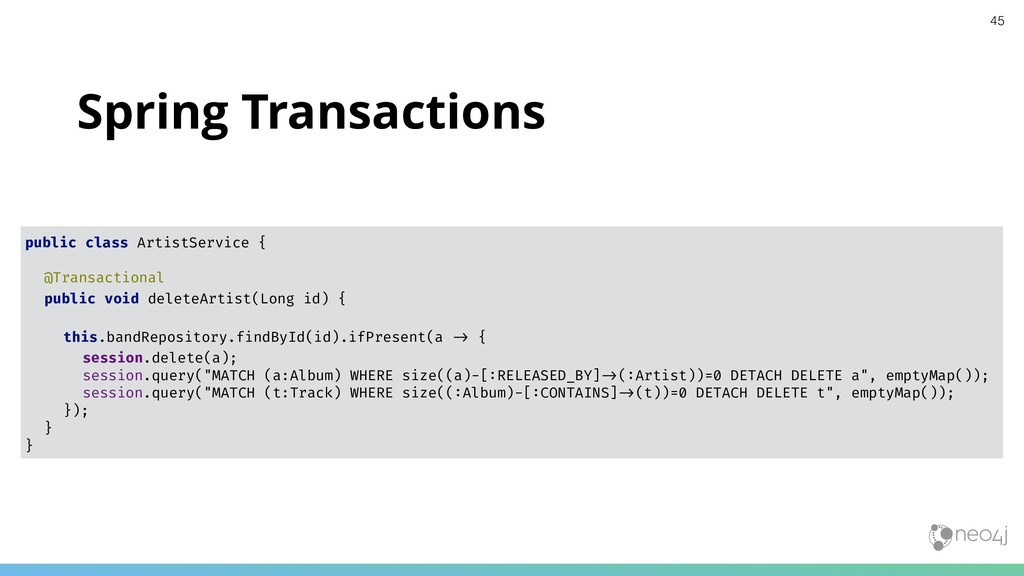 Spring Transactions public class ArtistService ...