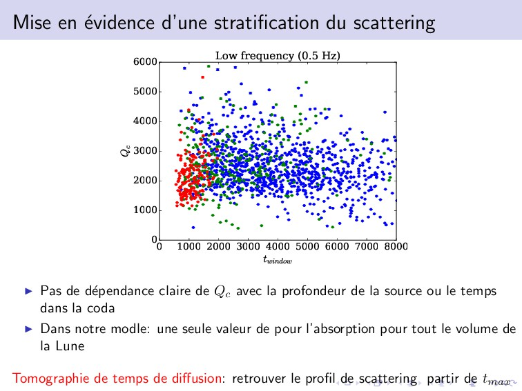 Mise en ´ evidence d'une stratification du scatt...