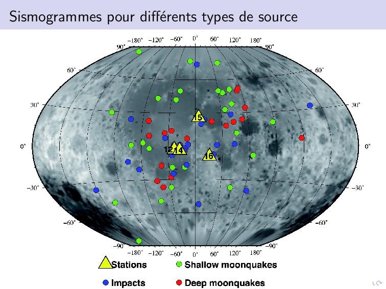 Sismogrammes pour diff´ erents types de source D...