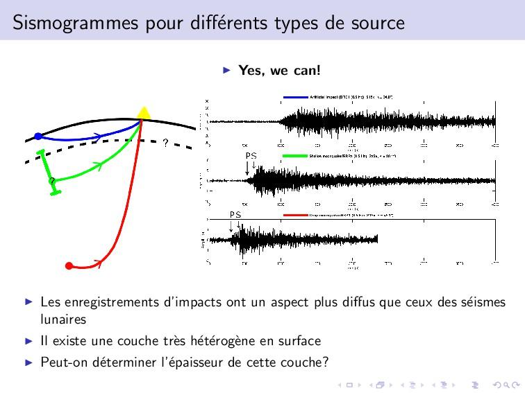 Sismogrammes pour diff´ erents types de source Y...